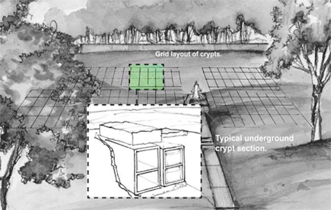 cmentarze_krypty_trawnikowe_nowoczensne_rozwiązania_3