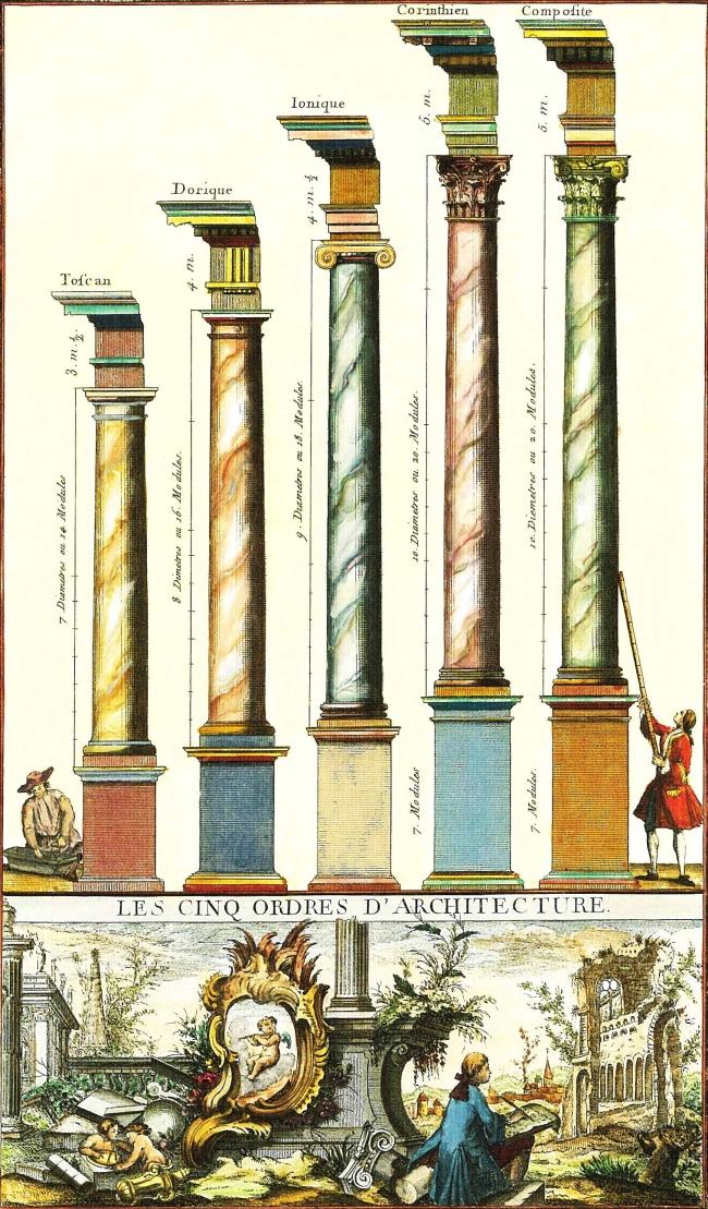 porzadek_architektoniczny_kolumny_historyczne_styl_ryciny_rysunki_kolorowe_karty_schematy_3