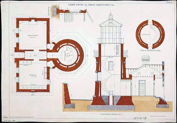 Latarnie-morskie-architektura-użyteczna-i-romantyczna-03