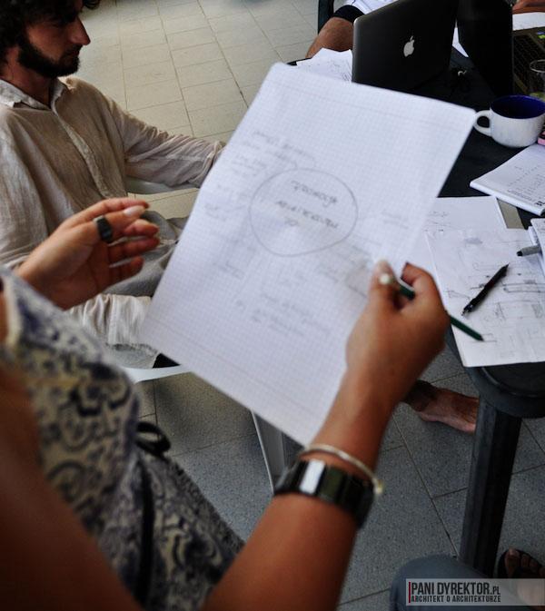 Promocja-architektury-warsztaty-studialne-prezentacja-pomysly-idee-przesztrzen-pani-dyrektor-blog-architektoniczny- copy