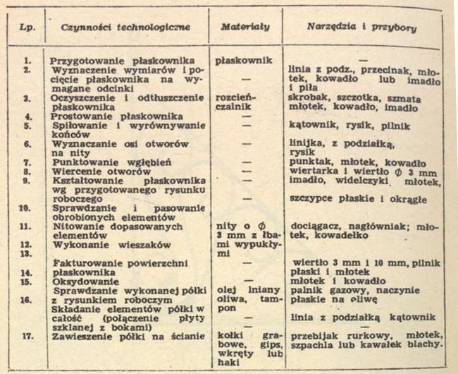 ozdobna_półka_na_książki_24