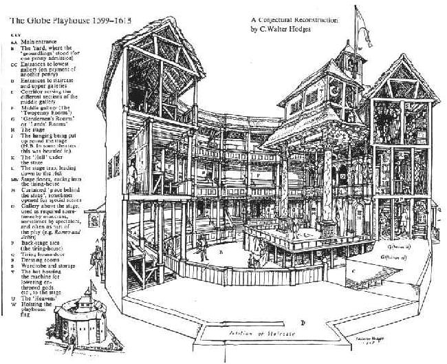 Teatr szekspirowski (elżbietański) - trochę histori-the globe04