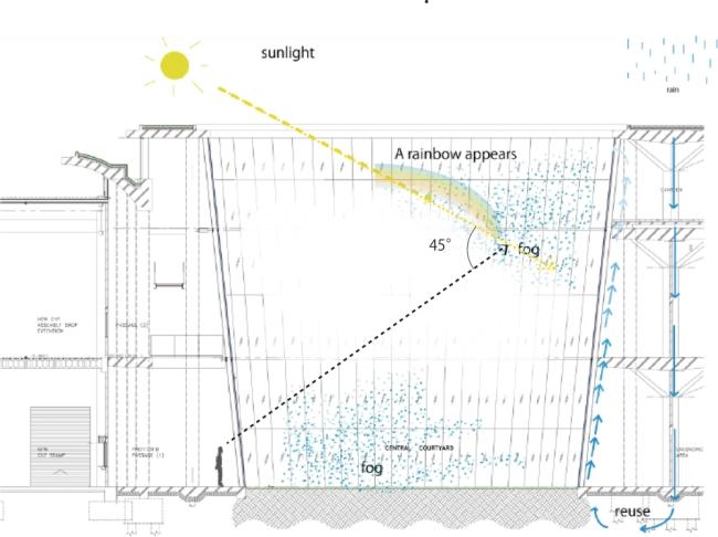 nowoczesny_budynek_przemysłowy_zieleń_w_budynku_budynek_w_zieleni_nowoczesny_projekt_realizacja_40