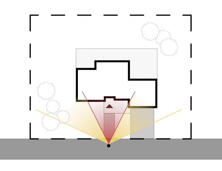 Punkty wrażeń - widoki zewnętrzne na budynek