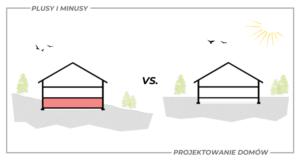 Dom z piwnicą czy bez piwnicy?