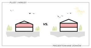 Dom z poddaszem czy z pełnym piętrem?