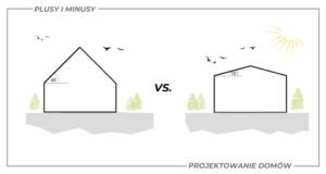 Kąt dachu - niski czy wysoki?