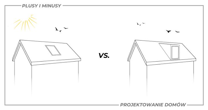 Okno dachowe czy lukarna?