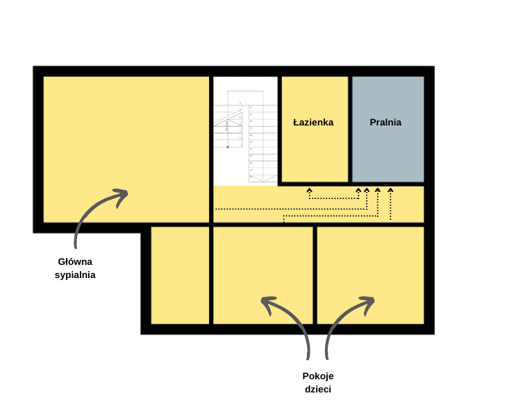 Pralni i suszarnia na piętrze - rozmieszczenie, połączenia